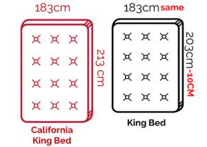 king vs california