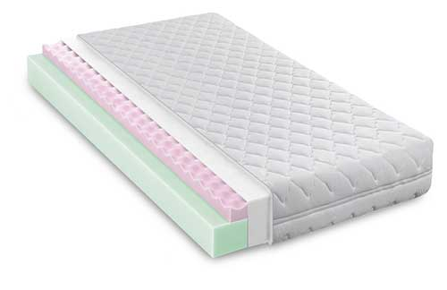 Organic Mattress 101 Why You Need A Non Toxic Mattress