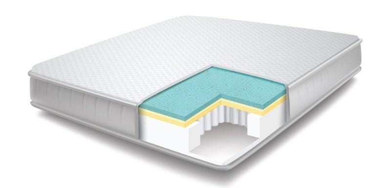 Hybrid Mattress Reviews